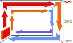Infrarotheizungen Onlineshop mit großer Auswahl und kostenlosen ...